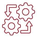 API Eco-systems