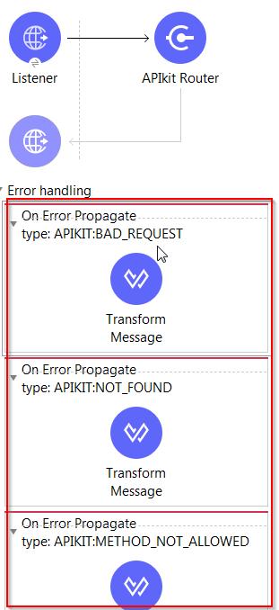 plektonlabs-mulesoft-application-main-flow-delete-error-handler-codes